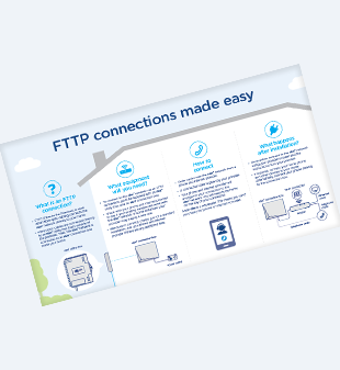 FTTP Connections made easy