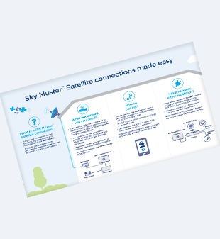 Sky Muster Connections made easy