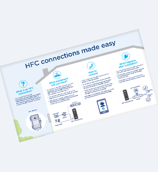 HFC Connections made easy